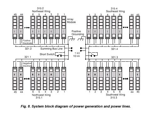 Solar Power Plant Array Wiring Diagram furthermore Diagram Of Wheat Flower in addition Grid Tie Inverter Wiring Diagram in addition Wiring Diagram Of Solar Panel System Pdf as well Wiring Solar Cells Diagram. on grid tie solar system schematic
